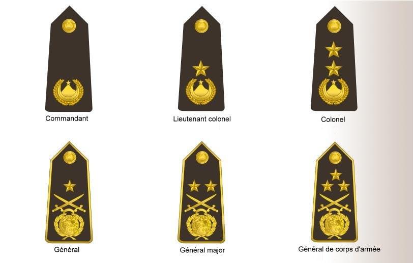 Commandement de l'armée