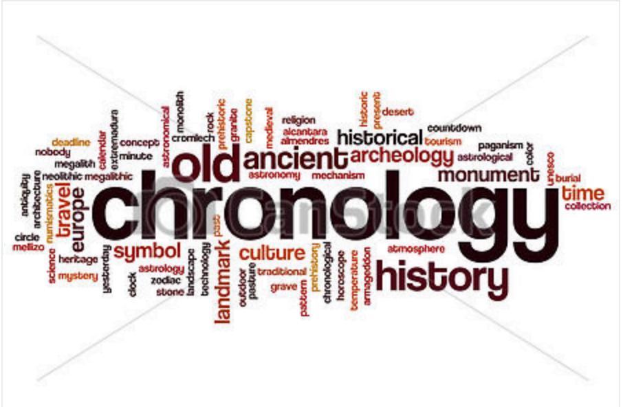 Chronologie: histoire d'Algérie. Depuis décembre 2019
